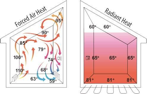 Radiant-Heat-Mactataw-Radiant.jpg